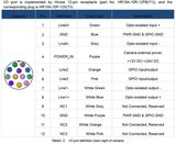 I/O cable 5M hirose 12-pin - open end - MARS Industriekameras_